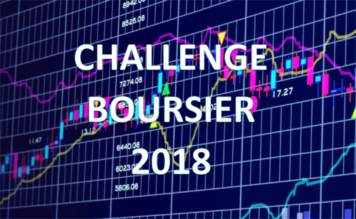 Challenge Boursier iaelyon