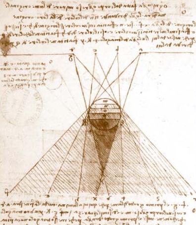Léonard DE VINCI - études